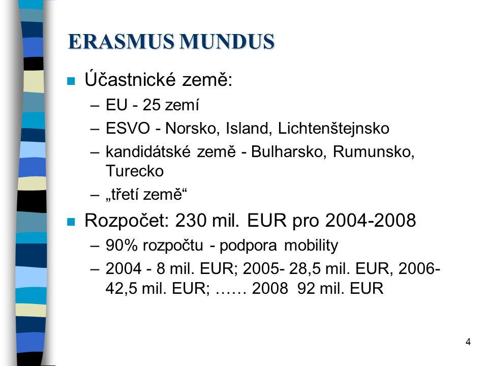 5 ERASMUS MUNDUS Akce n Akce 1 - Erasmus Mundus Master Courses n Akce 2 - Stipendia (Scholarships) n Akce 3 - Partnerství (Partnerships) n Akce 4 - Zvýšení atraktivity evropského terciárního vzdělávání n Technická asistence