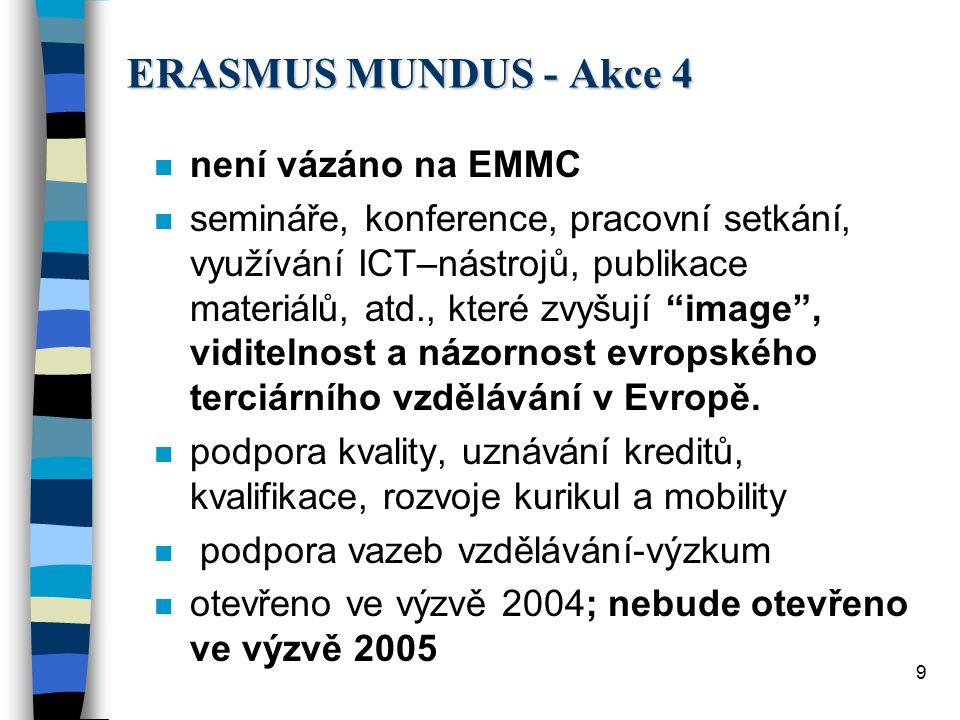 10 ERASMUS MUNDUS - Výzva 2004 a 2005 n Pro ak.