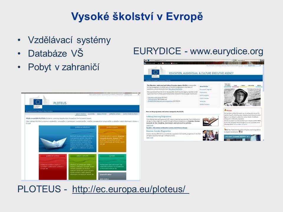 Vysoké školství v Evropě Vzdělávací systémy Databáze VŠ Pobyt v zahraničí EURYDICE - www.eurydice.org PLOTEUS - http://ec.europa.eu/ploteus/