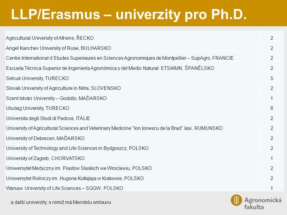 LLP/Erasmus – univerzity pro Ph.D. Agricultural University of Athens, ŘECKO2 Angel Kanchev University of Ruse, BULHARSKO2 Centre International d´Etude