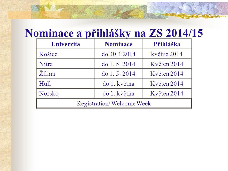 Nominace a přihlášky na ZS 2014/15 UniverzitaNominacePřihláška Košicedo 30.4.2014května 2014 Nitrado 1. 5. 2014Květen 2014 Žilinado 1. 5. 2014Květen 2