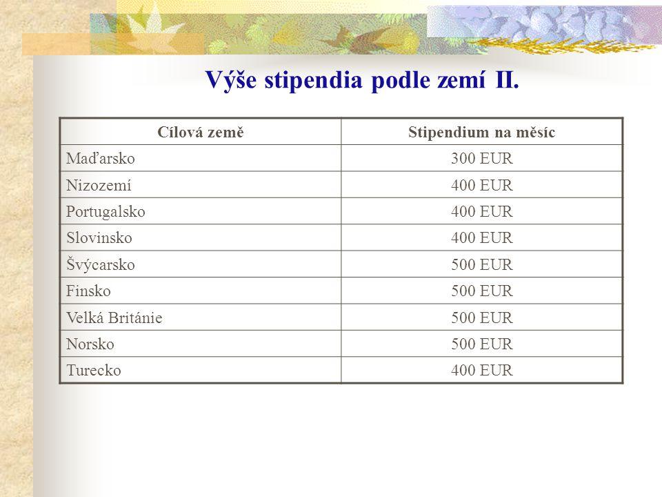 Výše stipendia podle zemí II. Cílová zeměStipendium na měsíc Maďarsko300 EUR Nizozemí400 EUR Portugalsko400 EUR Slovinsko400 EUR Švýcarsko500 EUR Fins