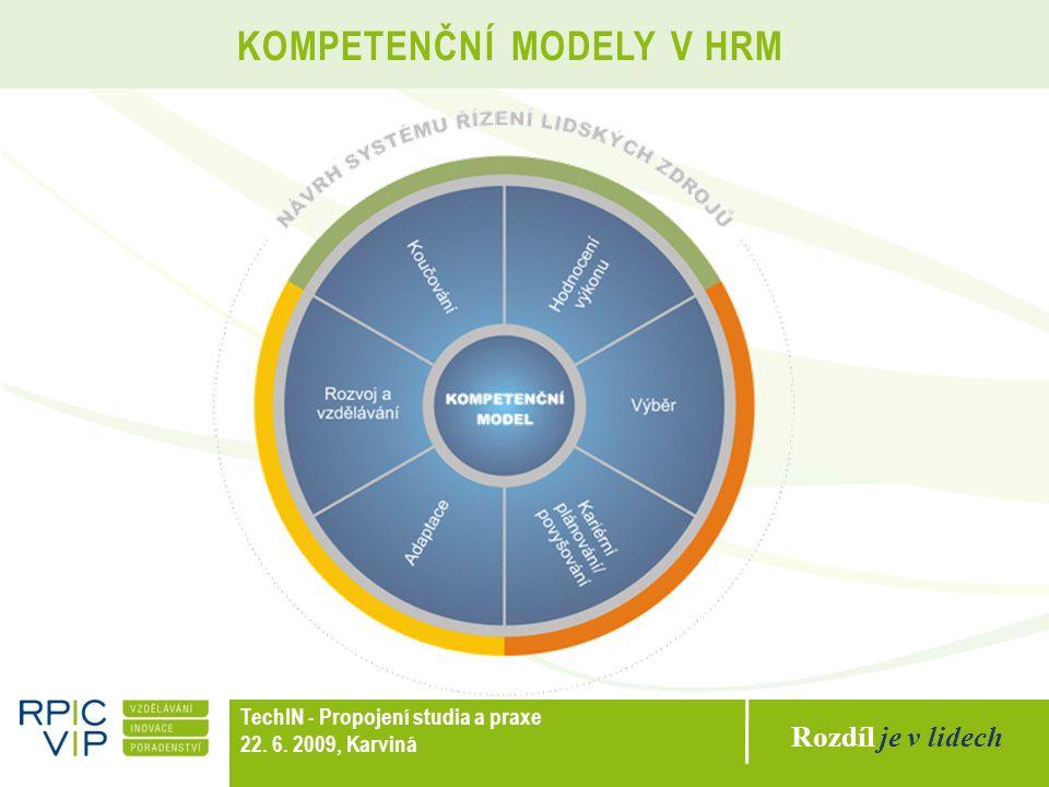 Rozdíl je v lidech TechIN - Propojení studia a praxe 22. 6. 2009, Karviná KOMPETENČNÍ MODELY V HRM