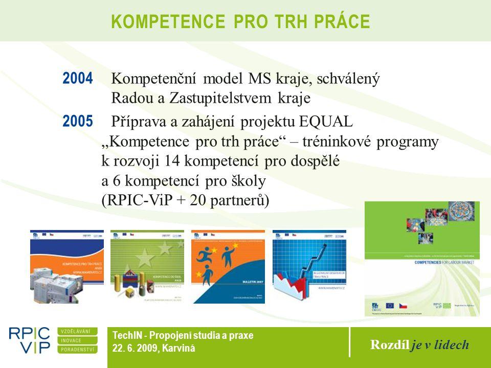 Rozdíl je v lidech TechIN - Propojení studia a praxe 22. 6. 2009, Karviná KOMPETENCE PRO TRH PRÁCE 2004 Kompetenční model MS kraje, schválený Radou a