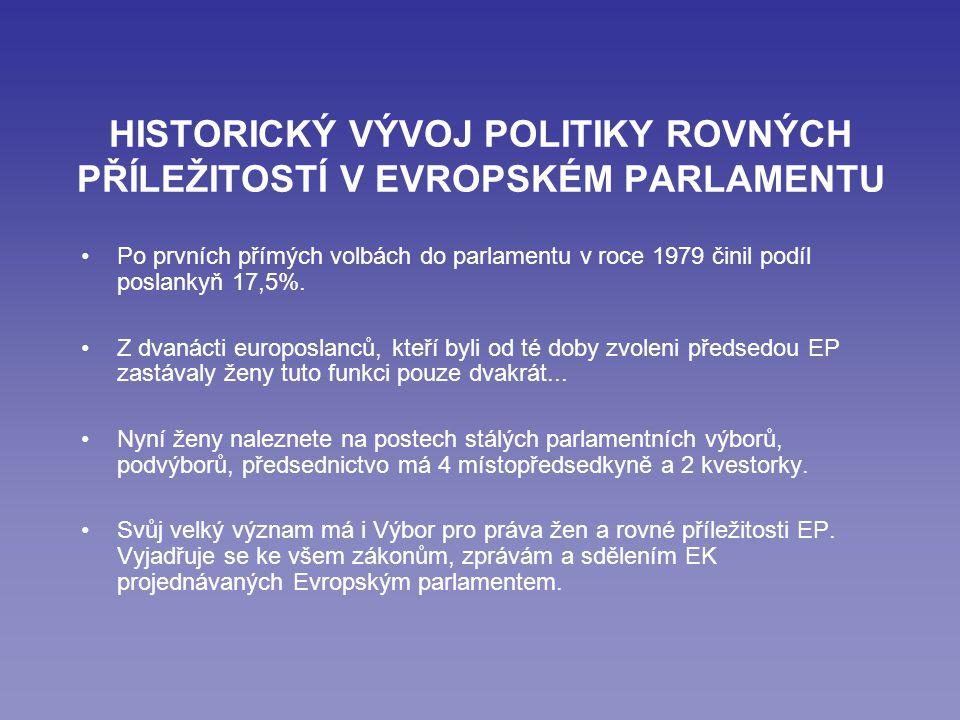HISTORICKÝ VÝVOJ POLITIKY ROVNÝCH PŘÍLEŽITOSTÍ V EVROPSKÉM PARLAMENTU Po prvních přímých volbách do parlamentu v roce 1979 činil podíl poslankyň 17,5%.