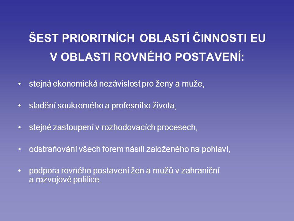 pro každou tuto oblast jsou následně stanoveny prioritní cíle a činnosti.