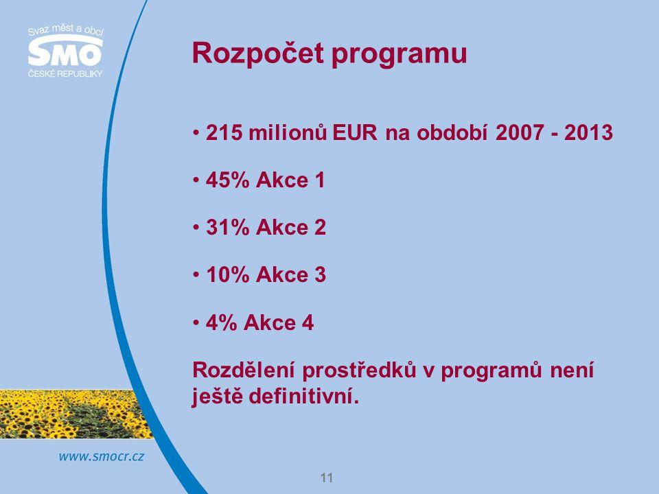 11 Rozpočet programu 215 milionů EUR na období 2007 - 2013 45% Akce 1 31% Akce 2 10% Akce 3 4% Akce 4 Rozdělení prostředků v programů není ještě defin