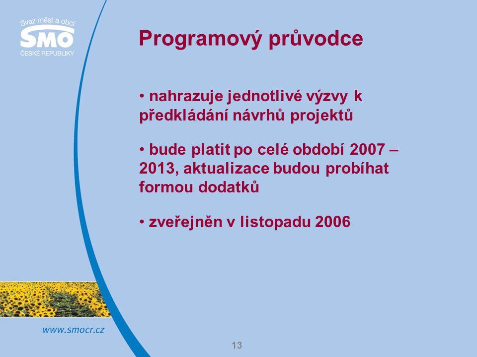 13 Programový průvodce nahrazuje jednotlivé výzvy k předkládání návrhů projektů bude platit po celé období 2007 – 2013, aktualizace budou probíhat for
