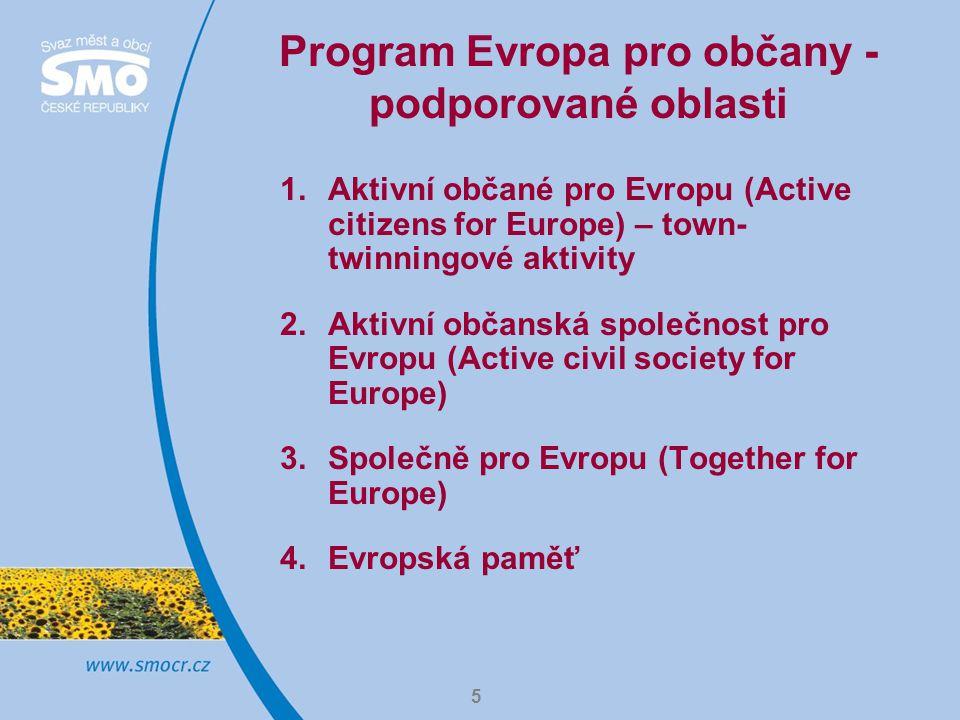 5 Program Evropa pro občany - podporované oblasti 1.Aktivní občané pro Evropu (Active citizens for Europe) – town- twinningové aktivity 2.Aktivní obča