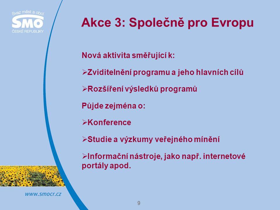 20 Užitečně kontakty EACEA (Education, Audiovisual and Culture Executive Agency) T: +32 (2) 295 26 85 F: +32 (2) 296 23 89 eacea-info@ec.europa.eu http://eacea.cec.eu.int