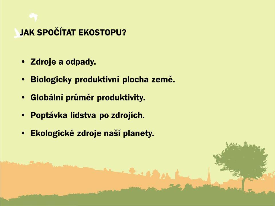 JAK SPOČÍTAT EKOSTOPU.Zdroje a odpady. Biologicky produktivní plocha země.