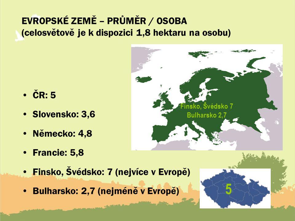 EVROPSKÉ ZEMĚ – PRŮMĚR / OSOBA (celosvětově je k dispozici 1,8 hektaru na osobu) ČR: 5 Slovensko: 3,6 Německo: 4,8 Francie: 5,8 Finsko, Švédsko: 7 (nejvíce v Evropě) Bulharsko: 2,7 (nejméně v Evropě) Finsko, Švédsko 7 Bulharsko 2,7 5