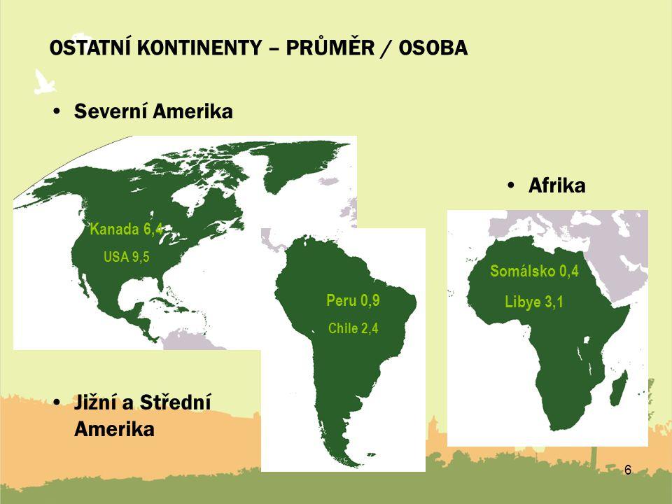 6 OSTATNÍ KONTINENTY – PRŮMĚR / OSOBA Severní Amerika Kanada 6,4 USA 9,5 Jižní a Střední Amerika Peru 0,9 Chile 2,4 Afrika Somálsko 0,4 Libye 3,1