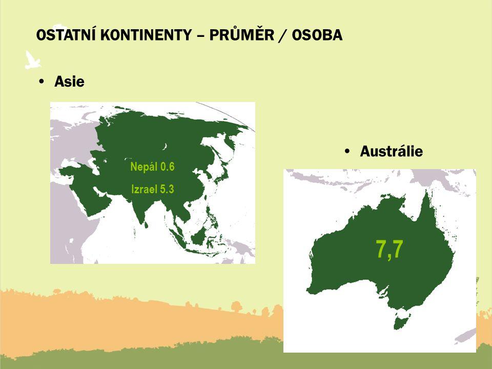 7 OSTATNÍ KONTINENTY – PRŮMĚR / OSOBA Asie Austrálie Nepál 0.6 Izrael 5.3 7,7