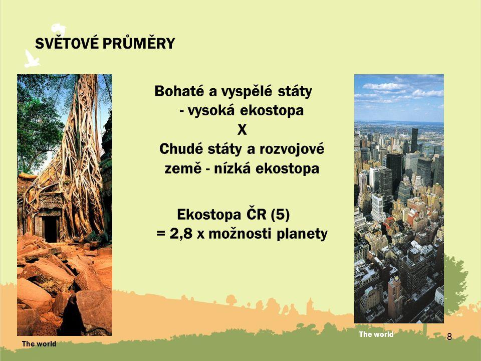 ZDROJE OBRÁZKŮ www.kfc.cz (fast food) www.mcdonalds.cz (BigMac) www.biolinie.cz (soja) www.csa.cz (letadlo) www.vovlo.cz (osobní automobil) www.acstar.cz (bicykl) www.idnes.cz (kompost) www.flora.cz (margarín) www.vibramfivefingers.com (boty)