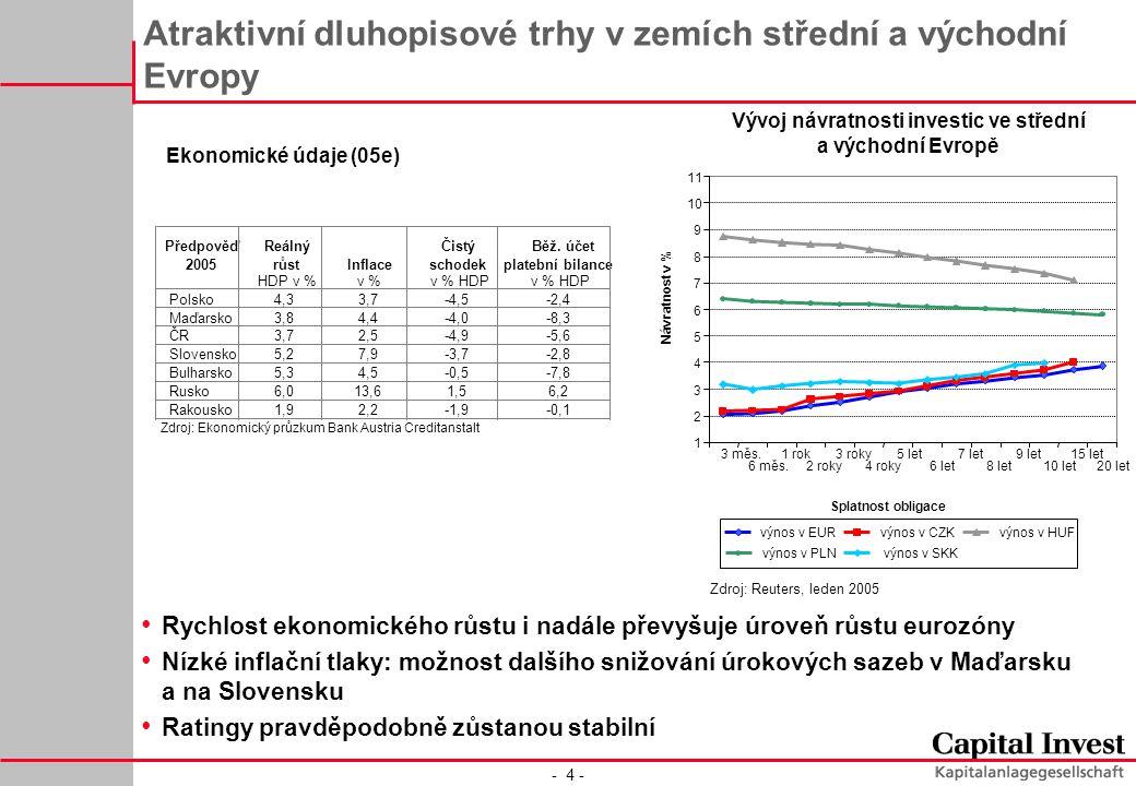 - 4 - Atraktivní dluhopisové trhy v zemích střední a východní Evropy Ekonomické údaje (05e) Vývoj návratnosti investic ve střední a východní Evropě Rychlost ekonomického růstu i nadále převyšuje úroveň růstu eurozóny Nízké inflační tlaky: možnost dalšího snižování úrokových sazeb v Maďarsku a na Slovensku Ratingy pravděpodobně zůstanou stabilní Zdroj: Reuters, leden 2005 Předpověď 2005 Reálný růstInflace Čistý schodek Běž.