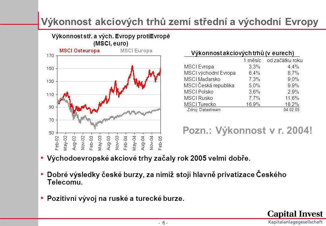 - 6 - Výkonnost akciových trhů zemí střední a východní Evropy Východoevropské akciové trhy začaly rok 2005 velmi dobře.