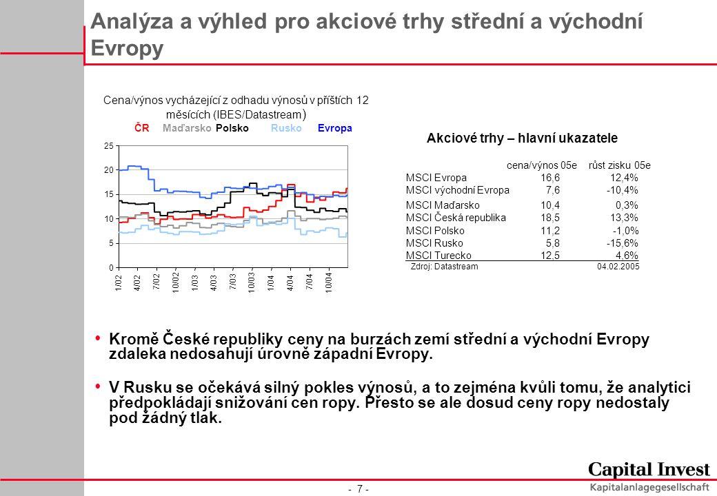 - 7 - Analýza a výhled pro akciové trhy střední a východní Evropy Kromě České republiky ceny na burzách zemí střední a východní Evropy zdaleka nedosahují úrovně západní Evropy.