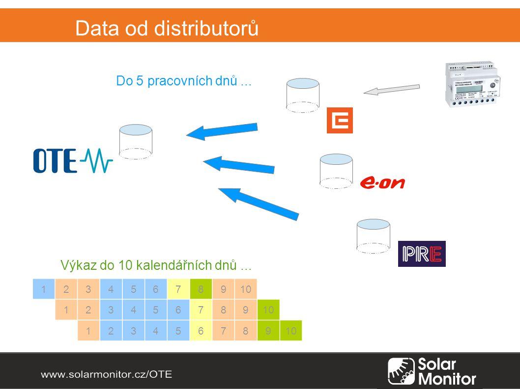 Data od distributorů Do 5 pracovních dnů...