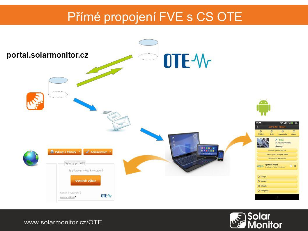 Přímé propojení FVE s CS OTE portal.solarmonitor.cz
