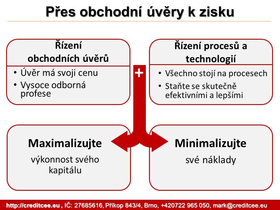 Řízení obchodních úvěrů Přes obchodní úvěry k zisku Úvěr má svoji cenu Vysoce odborná profese Řízení procesů a technologií Všechno stojí na procesech Staňte se skutečně efektivními a lepšími Maximalizujte výkonnost svého kapitálu Minimalizujte své náklady + http://creditcee.eu, IČ: 27685616, Příkop 843/4, Brno, +420722 965 050, mark@creditcee.eu