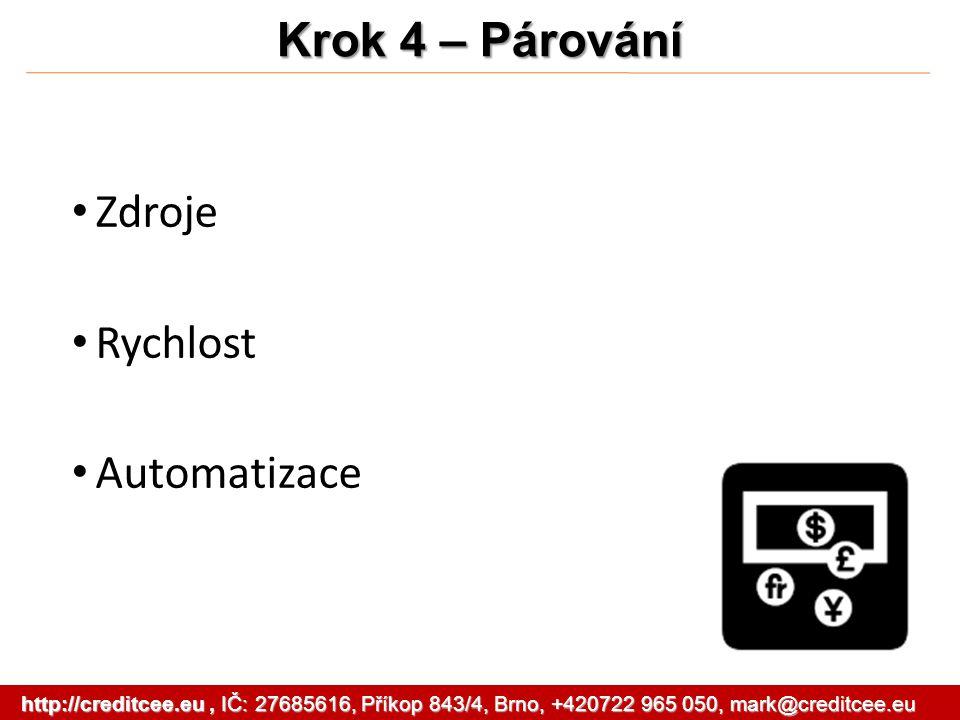 Zdroje Rychlost Automatizace Krok 4 – Párování http://creditcee.eu, IČ: 27685616, Příkop 843/4, Brno, +420722 965 050, mark@creditcee.eu
