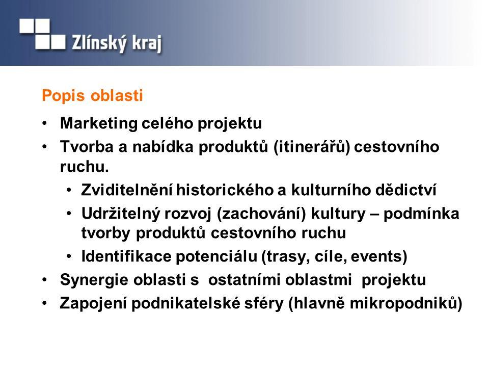 Popis oblasti Marketing celého projektu Tvorba a nabídka produktů (itinerářů) cestovního ruchu.