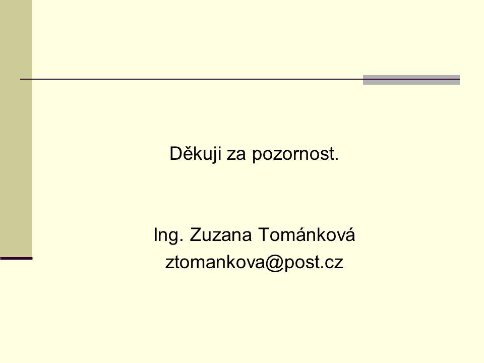 Děkuji za pozornost. Ing. Zuzana Tománková ztomankova@post.cz