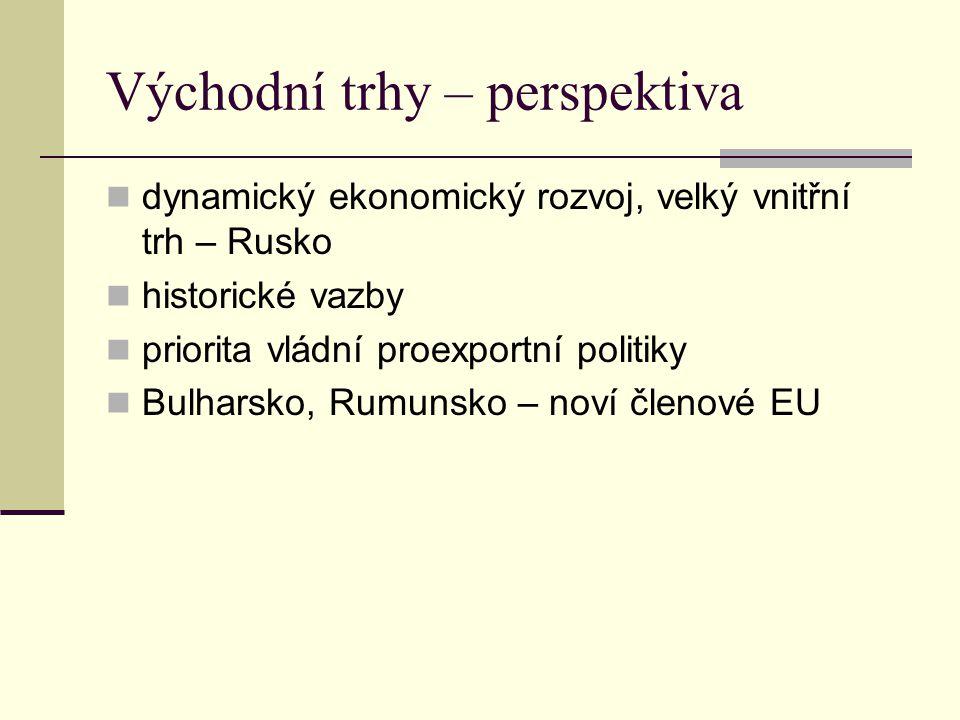 Východní trhy – perspektiva dynamický ekonomický rozvoj, velký vnitřní trh – Rusko historické vazby priorita vládní proexportní politiky Bulharsko, Rumunsko – noví členové EU