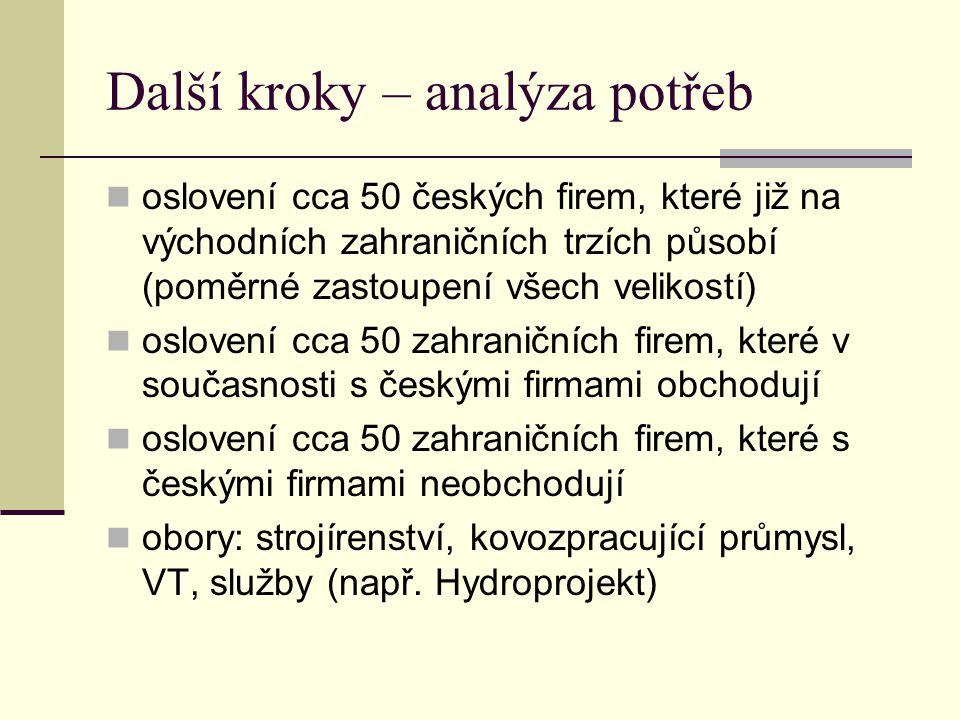 Další kroky – analýza potřeb oslovení cca 50 českých firem, které již na východních zahraničních trzích působí (poměrné zastoupení všech velikostí) oslovení cca 50 zahraničních firem, které v současnosti s českými firmami obchodují oslovení cca 50 zahraničních firem, které s českými firmami neobchodují obory: strojírenství, kovozpracující průmysl, VT, služby (např.