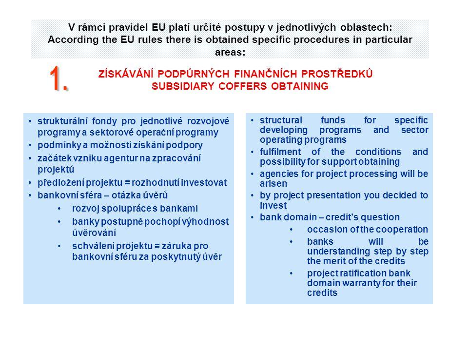 ZÍSKÁVÁNÍ PODPŮRNÝCH FINANČNÍCH PROSTŘEDKŮ SUBSIDIARY COFFERS OBTAINING strukturální fondy pro jednotlivé rozvojové programy a sektorové operační prog