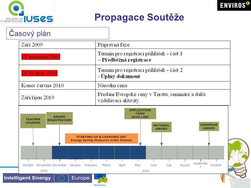 Propagace Soutěže Časový plán