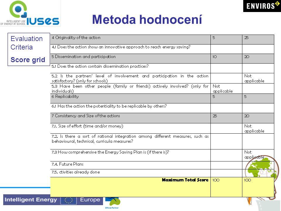 Metoda hodnocení Evaluation Criteria Score grid