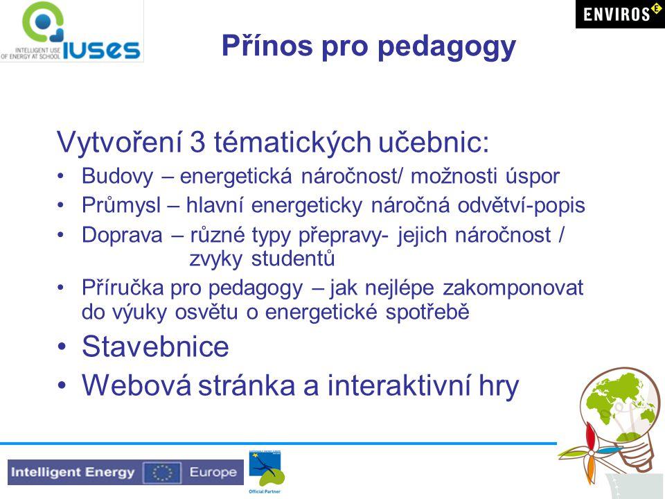 Přínos pro pedagogy Vytvoření 3 tématických učebnic: Budovy – energetická náročnost/ možnosti úspor Průmysl – hlavní energeticky náročná odvětví-popis Doprava – různé typy přepravy- jejich náročnost / zvyky studentů Příručka pro pedagogy – jak nejlépe zakomponovat do výuky osvětu o energetické spotřebě Stavebnice Webová stránka a interaktivní hry