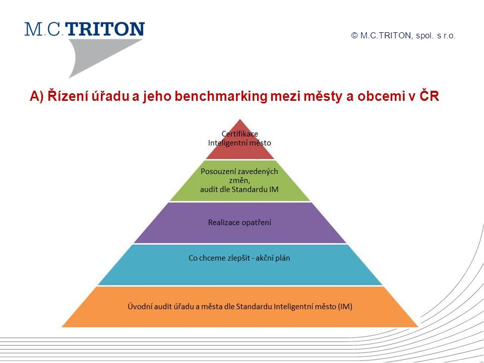 © M.C.TRITON, spol. s r.o. A) Řízení úřadu a jeho benchmarking mezi městy a obcemi v ČR