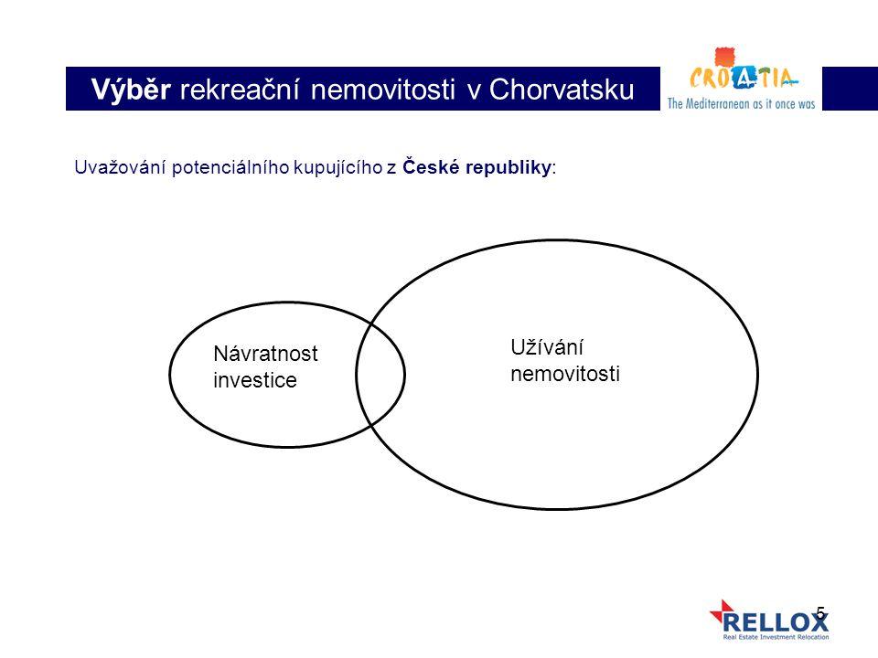 5 Uvažování potenciálního kupujícího z České republiky: Výběr rekreační nemovitosti v Chorvatsku Návratnost investice Užívání nemovitosti