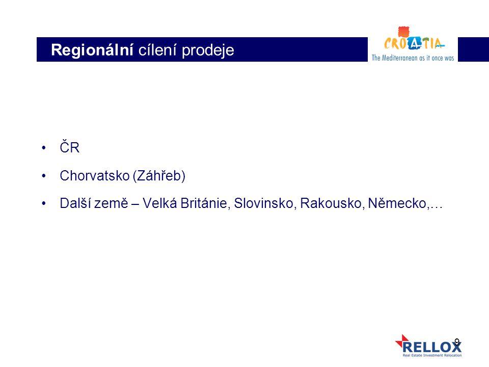9 ČR Chorvatsko (Záhřeb) Další země – Velká Británie, Slovinsko, Rakousko, Německo,… Regionální cílení prodeje