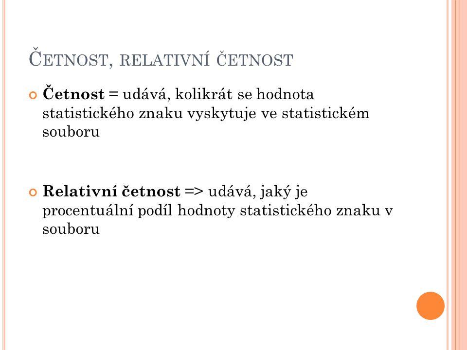 Č ETNOST, RELATIVNÍ ČETNOST Četnost = udává, kolikrát se hodnota statistického znaku vyskytuje ve statistickém souboru Relativní četnost => udává, jaký je procentuální podíl hodnoty statistického znaku v souboru