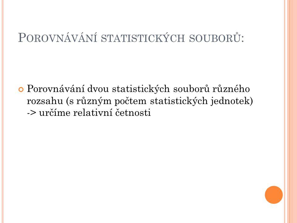 P OROVNÁVÁNÍ STATISTICKÝCH SOUBORŮ : Porovnávání dvou statistických souborů různého rozsahu (s různým počtem statistických jednotek) -> určíme relativní četnosti