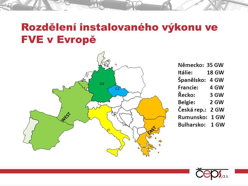 Rozdělení instalovaného výkonu ve FVE v Evropě Německo: 35 GW Itálie: 18 GW Španělsko: 4 GW Francie: 4 GW Řecko: 3 GW Belgie: 2 GW Česká rep.: 2 GW Rumunsko: 1 GW Bulharsko: 1 GW