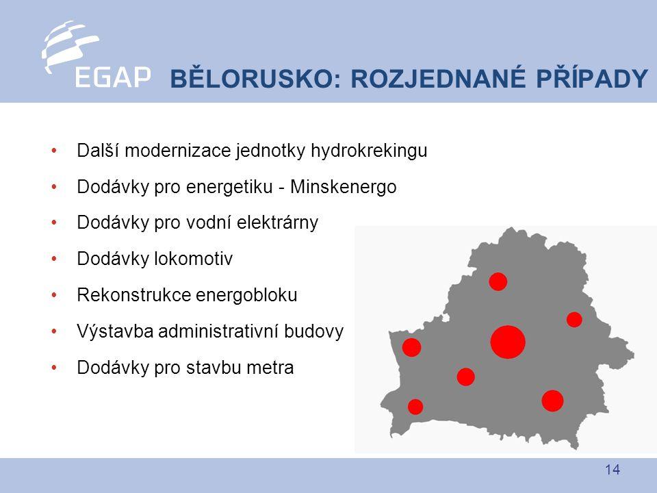 14 Další modernizace jednotky hydrokrekingu Dodávky pro energetiku - Minskenergo Dodávky pro vodní elektrárny Dodávky lokomotiv Rekonstrukce energoblo