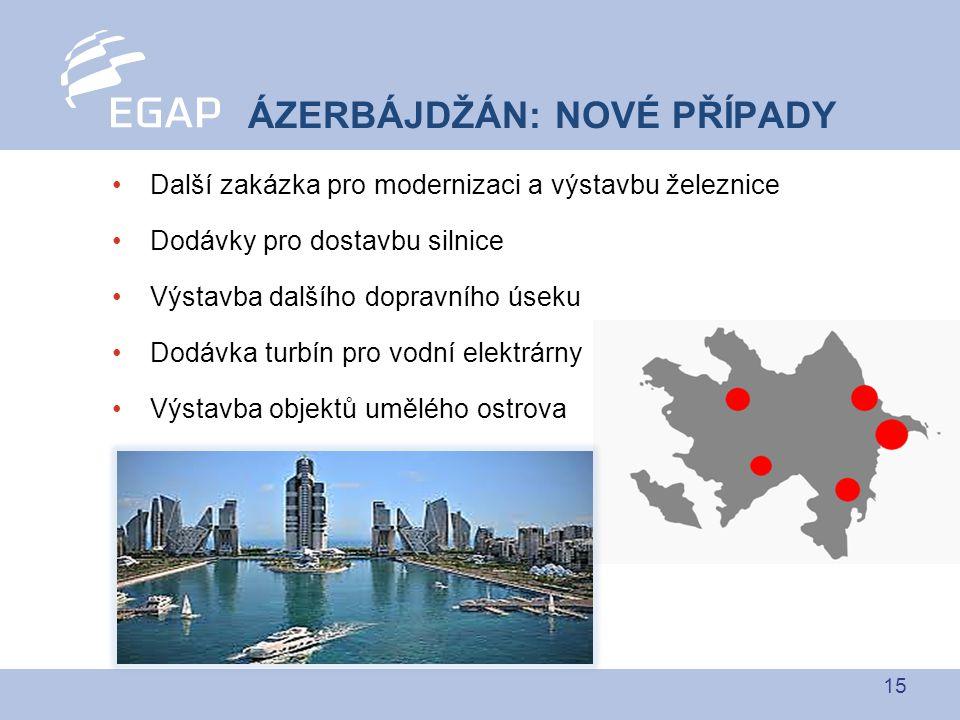 15 Další zakázka pro modernizaci a výstavbu železnice Dodávky pro dostavbu silnice Výstavba dalšího dopravního úseku Dodávka turbín pro vodní elektrár