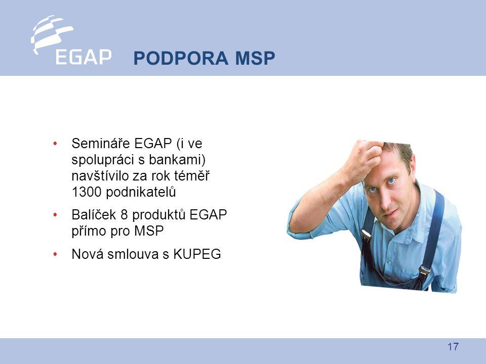 17 Semináře EGAP (i ve spolupráci s bankami) navštívilo za rok téměř 1300 podnikatelů Balíček 8 produktů EGAP přímo pro MSP Nová smlouva s KUPEG PODPO