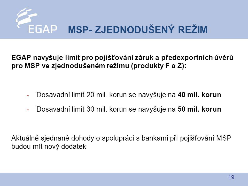 19 EGAP navyšuje limit pro pojišťování záruk a předexportních úvěrů pro MSP ve zjednodušeném režimu (produkty F a Z): -Dosavadní limit 20 mil. korun s
