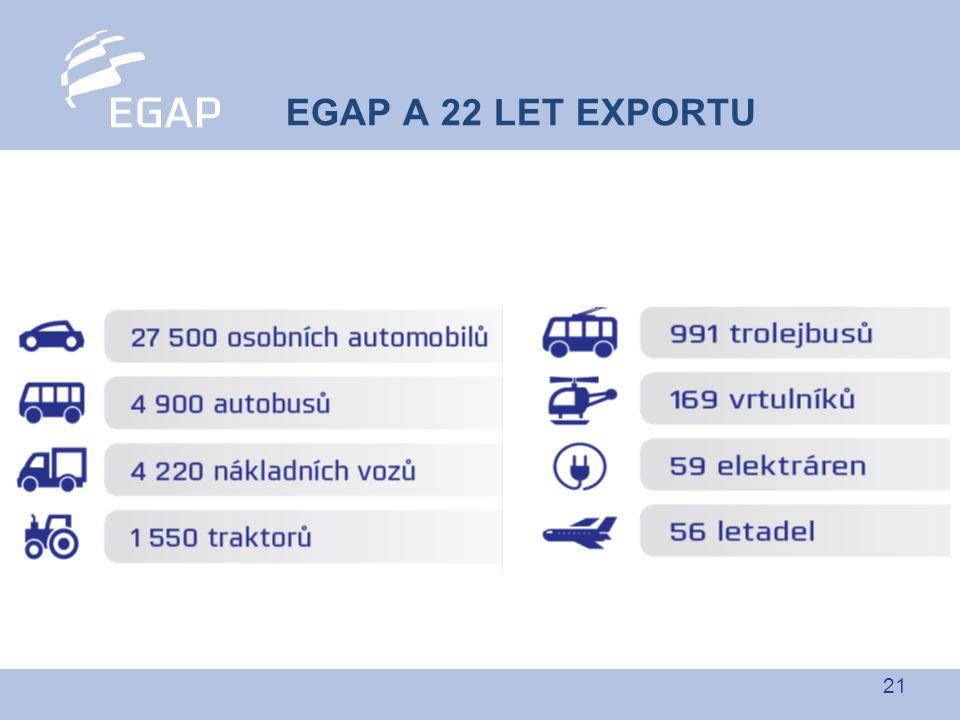 21 EGAP A 22 LET EXPORTU