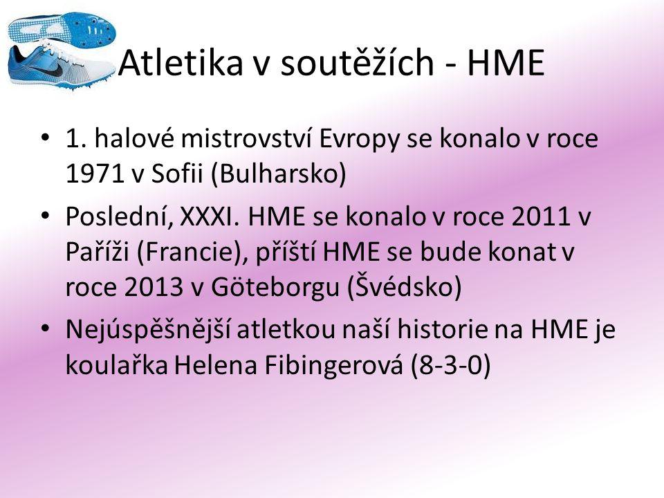 Atletika v soutěžích - HME 1. halové mistrovství Evropy se konalo v roce 1971 v Sofii (Bulharsko) Poslední, XXXI. HME se konalo v roce 2011 v Paříži (