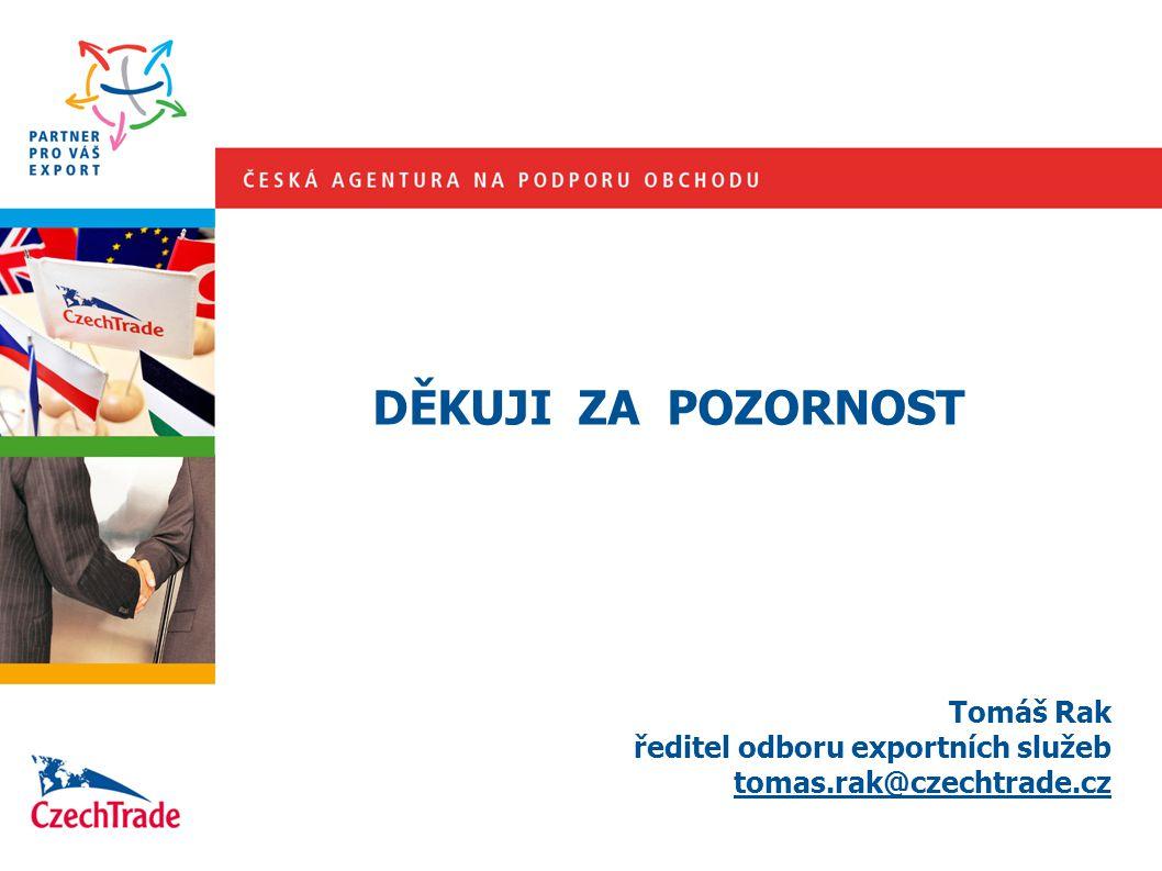 Tomáš Rak ředitel odboru exportních služeb tomas.rak@czechtrade.cz DĚKUJI ZA POZORNOST