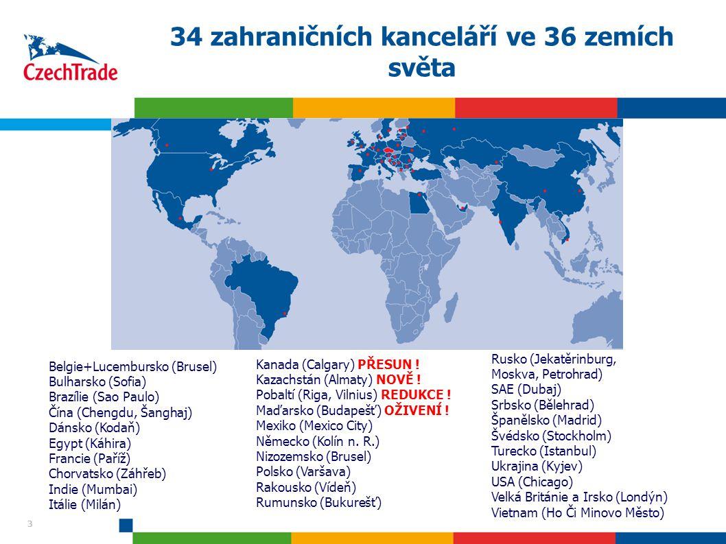 3 3 34 zahraničních kanceláří ve 36 zemích světa Belgie+Lucembursko (Brusel) Bulharsko (Sofia) Brazílie (Sao Paulo) Čína (Chengdu, Šanghaj) Dánsko (Ko