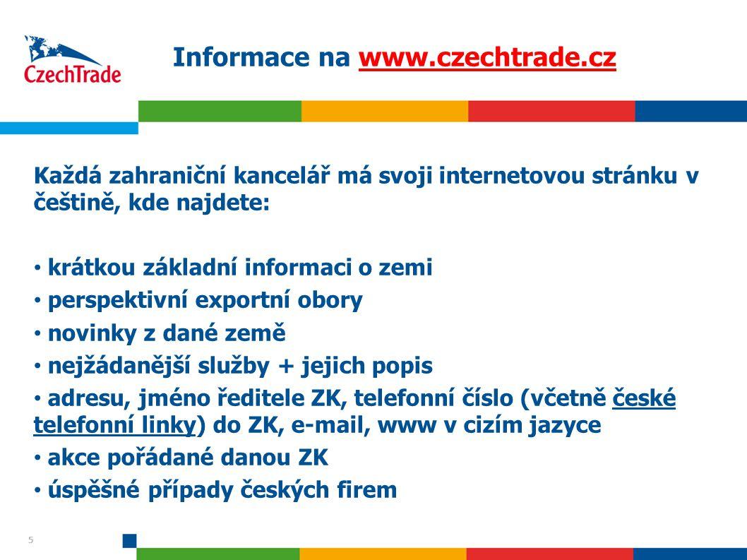 5 Informace na www.czechtrade.cz Každá zahraniční kancelář má svoji internetovou stránku v češtině, kde najdete: krátkou základní informaci o zemi per