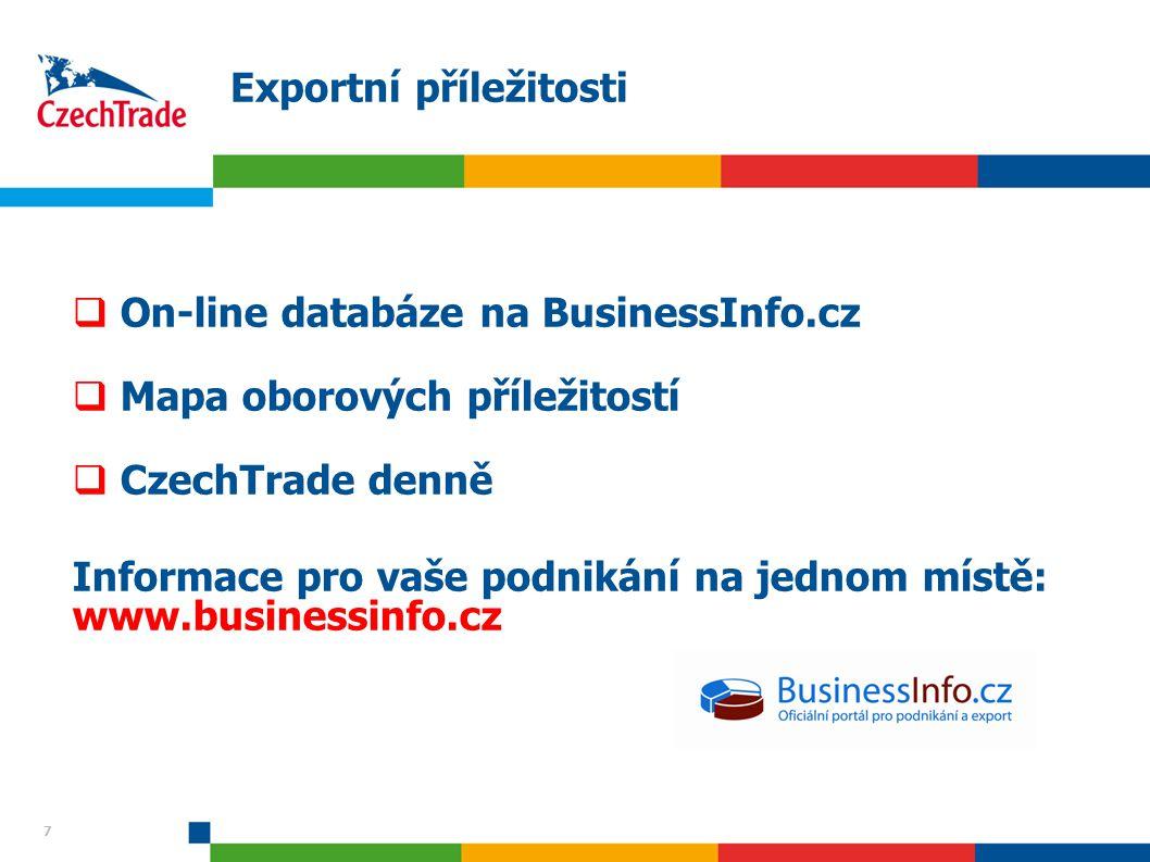 7 Exportní příležitosti  On-line databáze na BusinessInfo.cz  Mapa oborových příležitostí  CzechTrade denně Informace pro vaše podnikání na jednom místě: www.businessinfo.cz 7